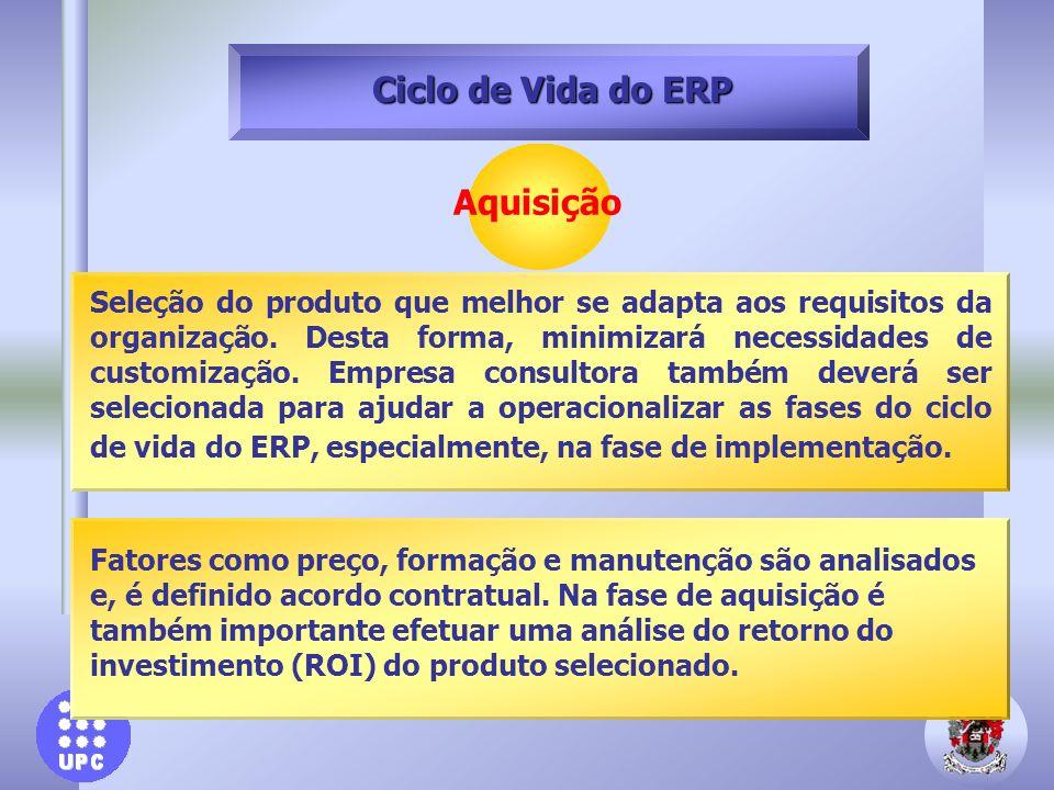 Ciclo de Vida do ERP Seleção do produto que melhor se adapta aos requisitos da organização. Desta forma, minimizará necessidades de customização. Empr