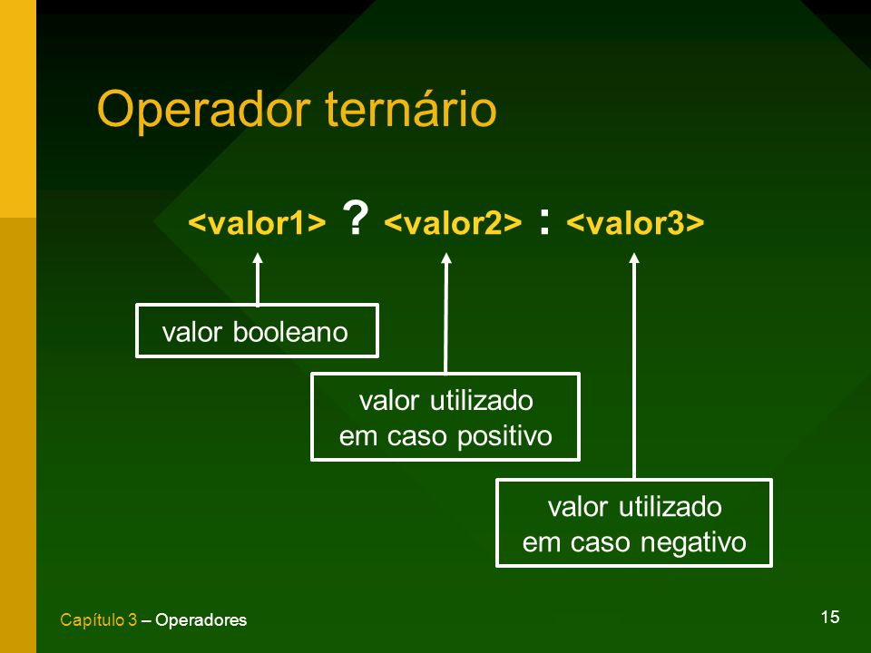15 Capítulo 3 – Operadores Operador ternário ? : valor booleano valor utilizado em caso positivo valor utilizado em caso negativo