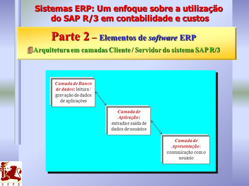 Parte 2 – Elementos de software ERP 4Arquitetura em camadas Cliente / Servidor do sistema SAP R/3 Camada de Banco de dados: leitura / gravação de dado
