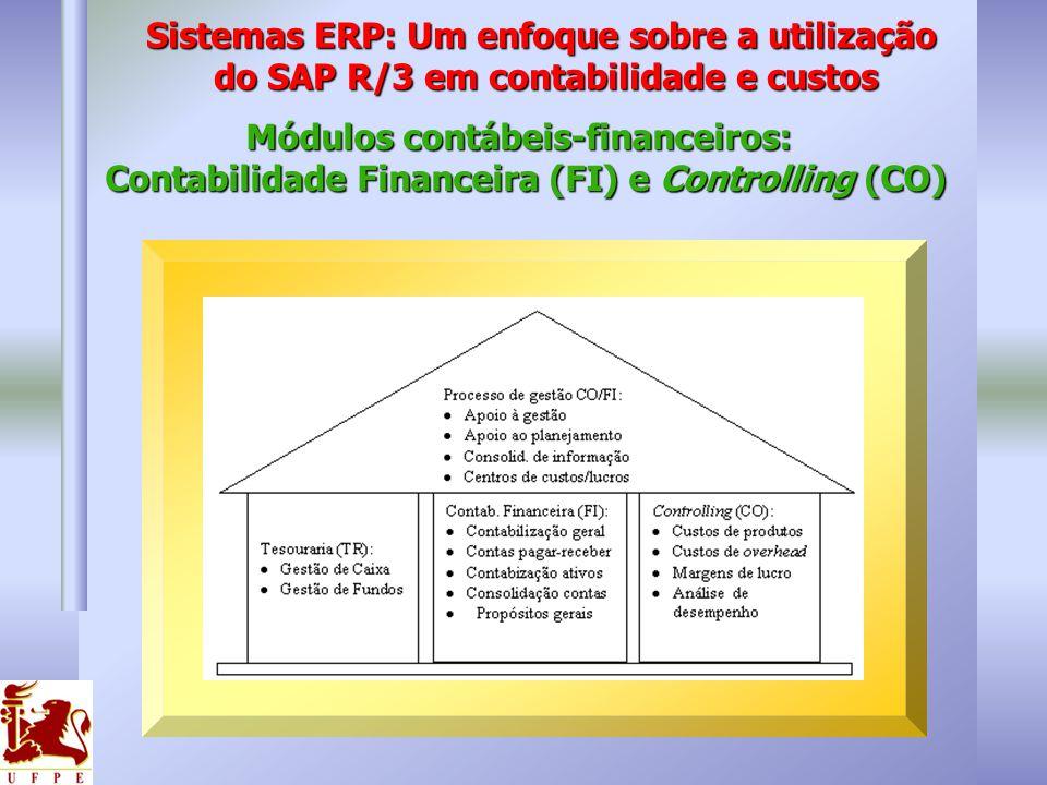 Módulos contábeis-financeiros: Contabilidade Financeira (FI) e Controlling (CO) Sistemas ERP: Um enfoque sobre a utilização do SAP R/3 em contabilidad