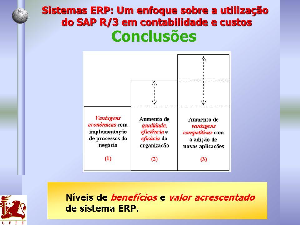 Conclusões Níveis de benefícios e valor acrescentado de sistema ERP. Sistemas ERP: Um enfoque sobre a utilização do SAP R/3 em contabilidade e custos