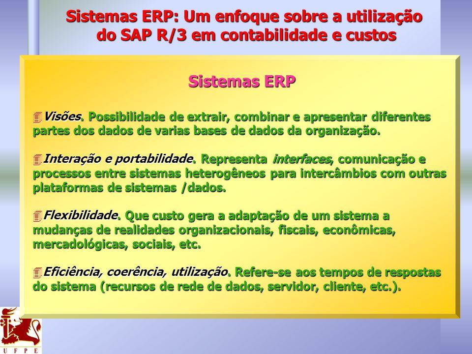Sistemas ERP 4Visões. Possibilidade de extrair, combinar e apresentar diferentes partes dos dados de varias bases de dados da organização. 4Interação