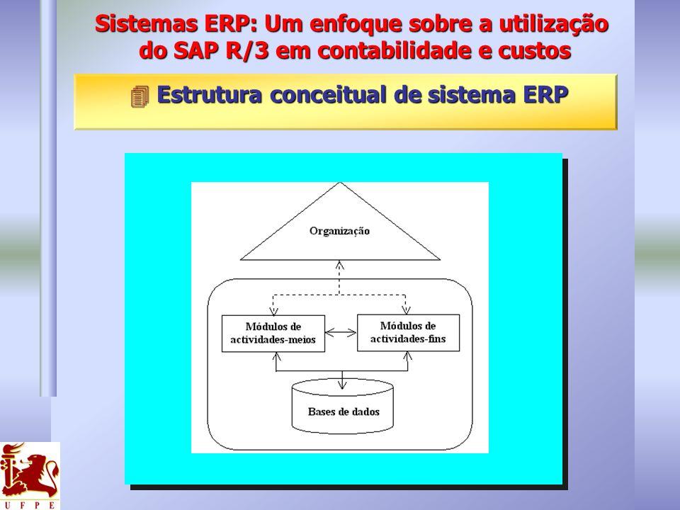 4 Estrutura conceitual de sistema ERP Sistemas ERP: Um enfoque sobre a utilização do SAP R/3 em contabilidade e custos