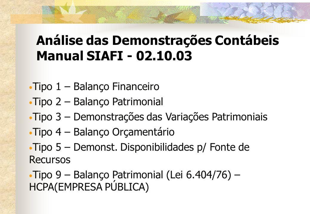 Análise das Demonstrações Contábeis Manual SIAFI - 02.10.03 Tipo 1 – Balanço Financeiro Tipo 2 – Balanço Patrimonial Tipo 3 – Demonstrações das Variaç