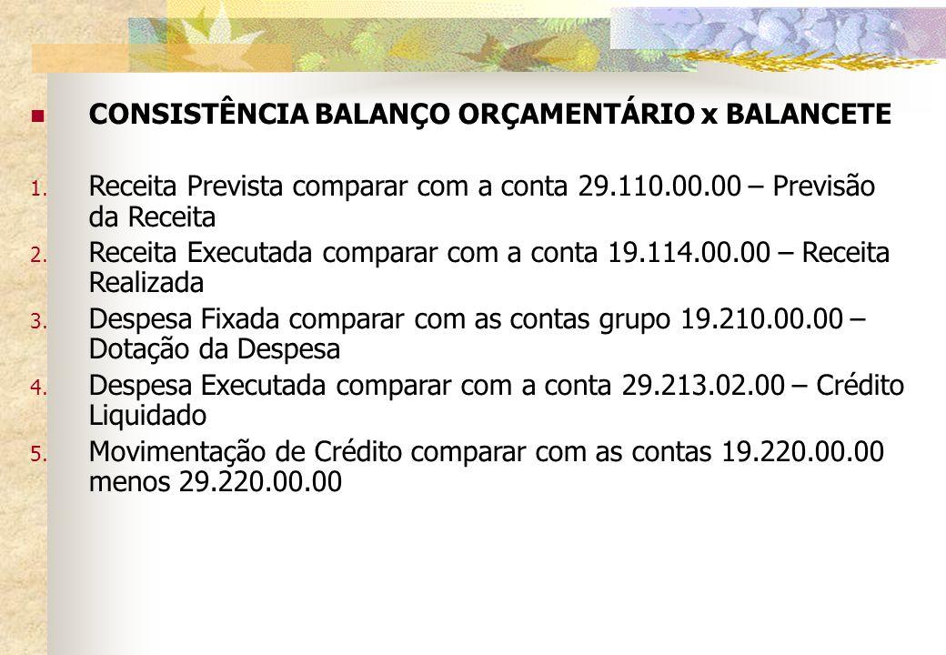 CONSISTÊNCIA BALANÇO ORÇAMENTÁRIO x BALANCETE 1. Receita Prevista comparar com a conta 29.110.00.00 – Previsão da Receita 2. Receita Executada compara