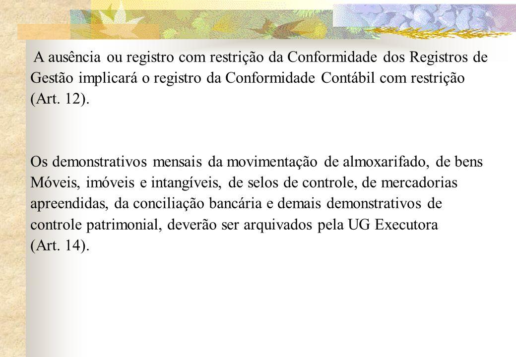 A ausência ou registro com restrição da Conformidade dos Registros de Gestão implicará o registro da Conformidade Contábil com restrição (Art. 12). Os