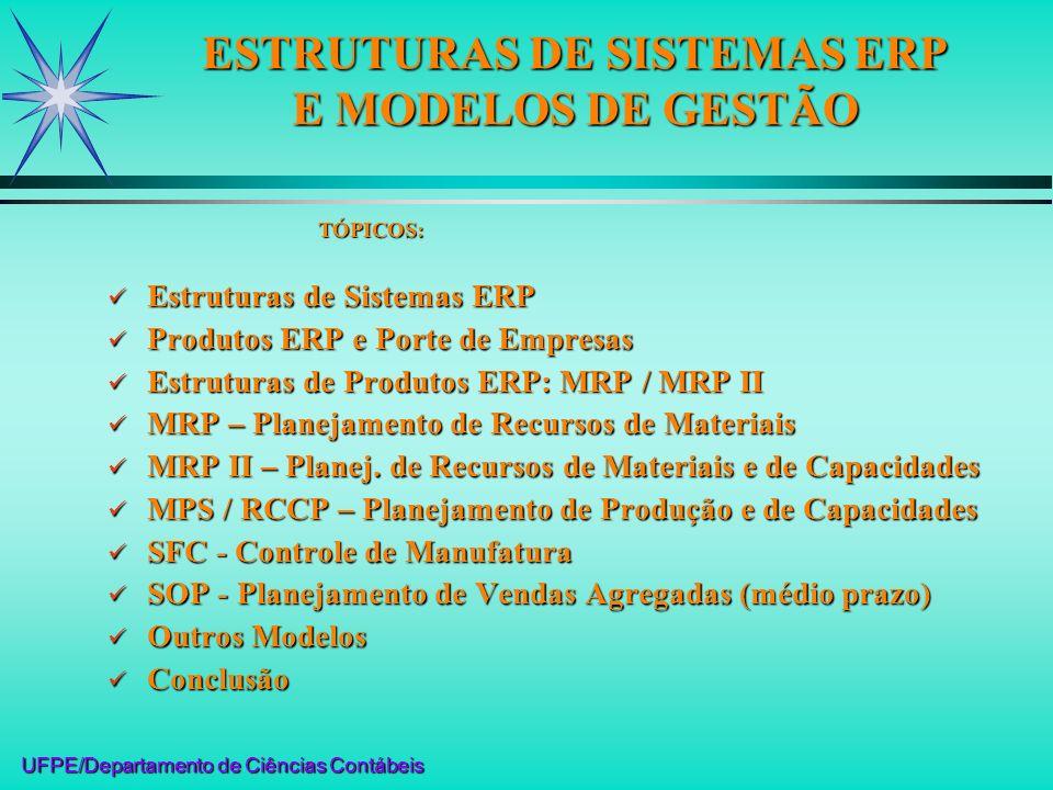 UFPE/Departamento de Ciências Contábeis ESTRUTURAS DE SISTEMAS ERP E MODELOS DE GESTÃO TÓPICOS: Estruturas de Sistemas ERP Estruturas de Sistemas ERP