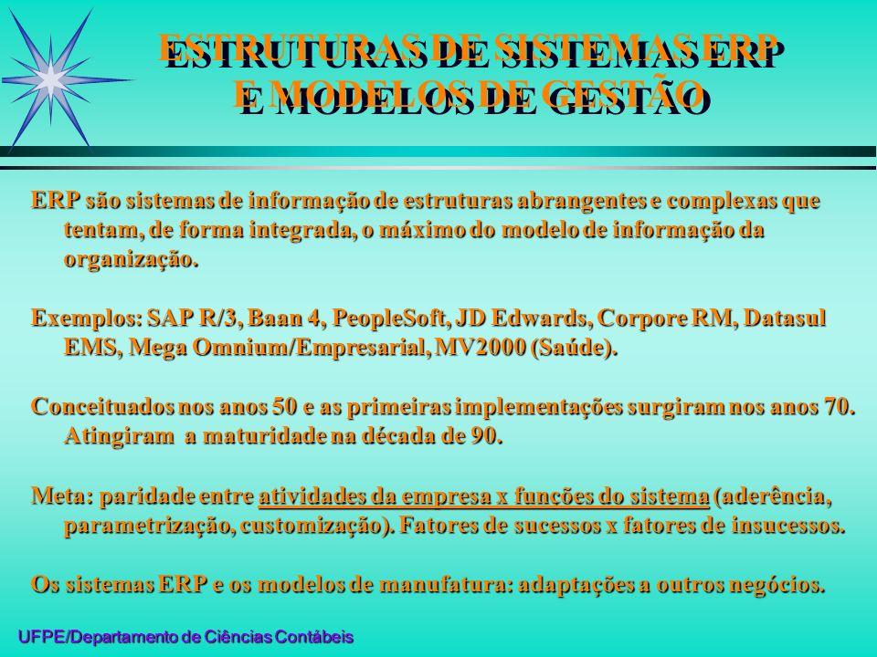 UFPE/Departamento de Ciências Contábeis ESTRUTURAS DE SISTEMAS ERP E MODELOS DE GESTÃO Aldemar A.