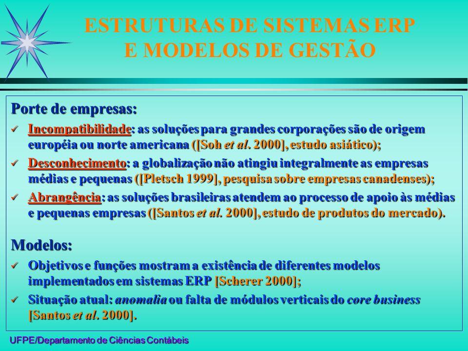 UFPE/Departamento de Ciências Contábeis Premissa do MRP: conhecidos os materiais de um produto e os tempos de sua obtenção pode-se calcular os momentos e as quantidades dos ítens necessários ao seu fabrico ; Premissa do MRP: conhecidos os materiais de um produto e os tempos de sua obtenção pode-se calcular os momentos e as quantidades dos ítens necessários ao seu fabrico ; Filosofia do MRP: determinar O QUE, QUANTO, QUANDO produzir / comprar ; Filosofia do MRP: determinar O QUE, QUANTO, QUANDO produzir / comprar ; Sistemas MRP podem controlar produção e compra com base em previsão de vendas e atendimento de políticas de produção e de demanda; Sistemas MRP podem controlar produção e compra com base em previsão de vendas e atendimento de políticas de produção e de demanda; Recursos: parâmetros, tamanhos de lotes, estoques de segurança, lead times, estrutura dos ítens, tempo de produção, quantidades produzidas, demanda do mercado, políticas da empresa, etc.