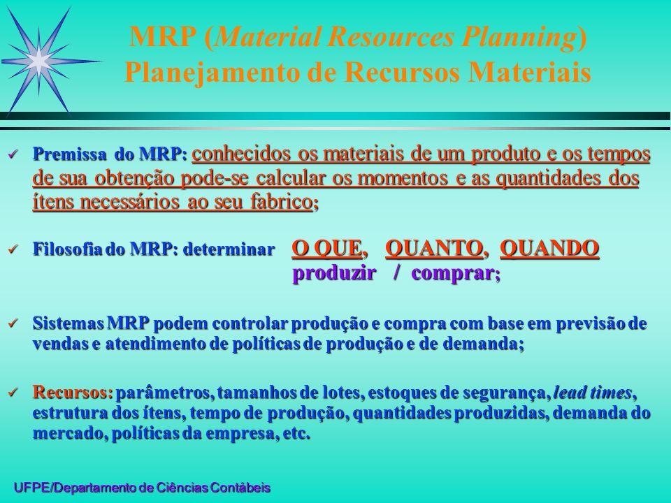 UFPE/Departamento de Ciências Contábeis Premissa do MRP: conhecidos os materiais de um produto e os tempos de sua obtenção pode-se calcular os momento