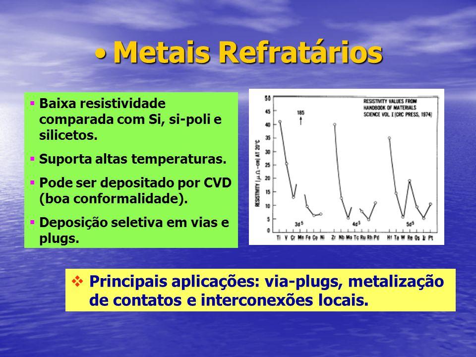 Metais RefratáriosMetais Refratários Principais aplicações: via-plugs, metalização de contatos e interconexões locais. Baixa resistividade comparada c