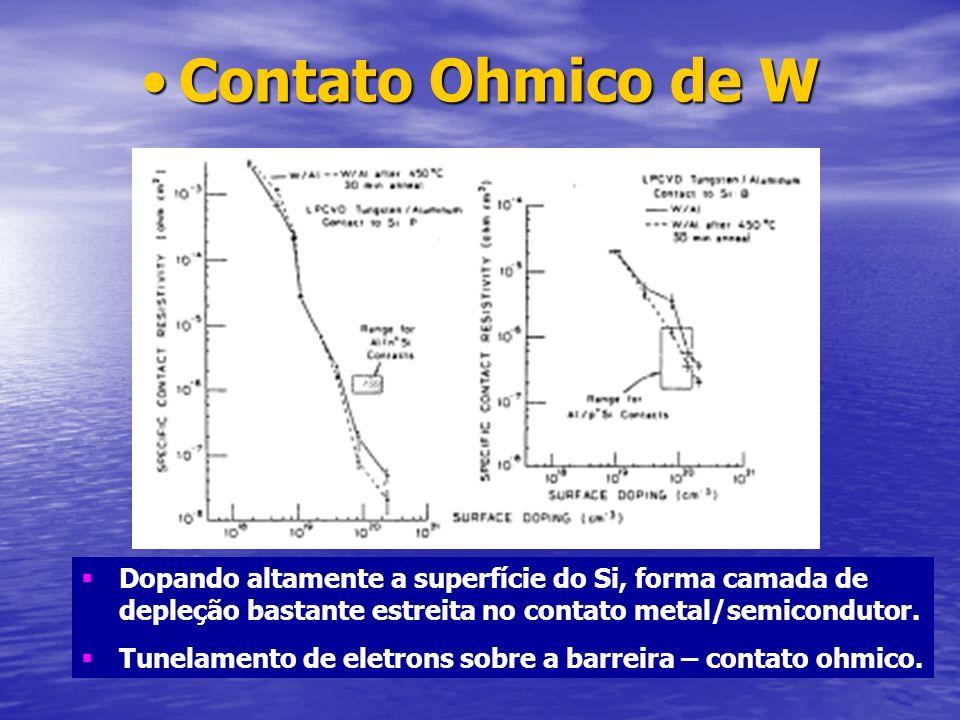 Contato Ohmico de WContato Ohmico de W Dopando altamente a superfície do Si, forma camada de depleção bastante estreita no contato metal/semicondutor.
