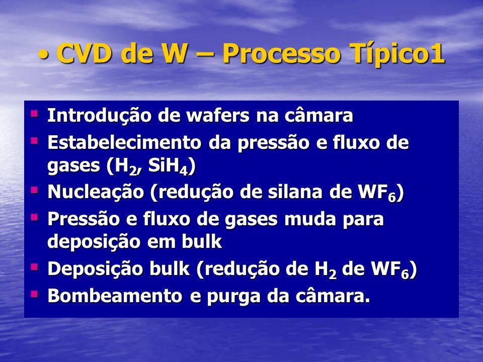CVD de W – Processo Típico1CVD de W – Processo Típico1 Introdução de wafers na câmara Introdução de wafers na câmara Estabelecimento da pressão e flux