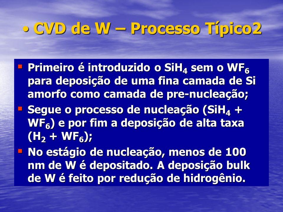 Primeiro é introduzido o SiH 4 sem o WF 6 para deposição de uma fina camada de Si amorfo como camada de pre-nucleação; Primeiro é introduzido o SiH 4