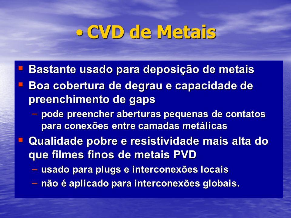 CVD de MetaisCVD de Metais Bastante usado para deposição de metais Bastante usado para deposição de metais Boa cobertura de degrau e capacidade de pre