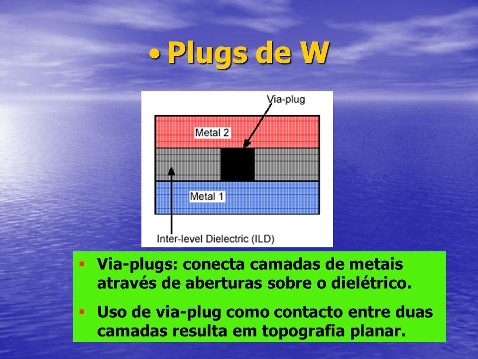 Plugs de WPlugs de W Via-plugs: conecta camadas de metais através de aberturas sobre o dielétrico. Uso de via-plug como contacto entre duas camadas re