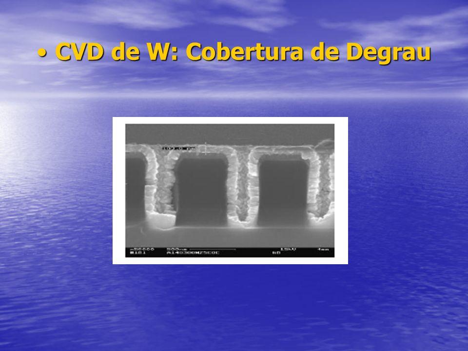 CVD de W: Cobertura de DegrauCVD de W: Cobertura de Degrau