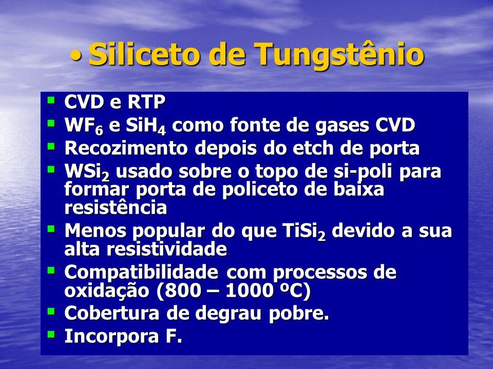 Siliceto de TungstênioSiliceto de Tungstênio CVD e RTP CVD e RTP WF 6 e SiH 4 como fonte de gases CVD WF 6 e SiH 4 como fonte de gases CVD Recozimento