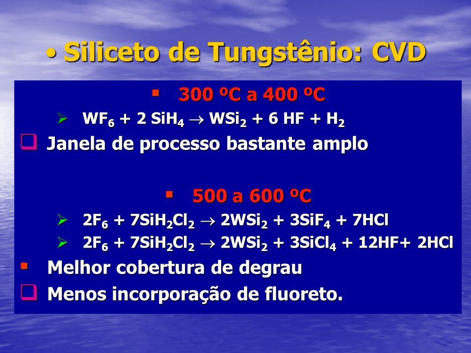 Siliceto de Tungstênio: CVDSiliceto de Tungstênio: CVD 300 ºC a 400 ºC 300 ºC a 400 ºC WF 6 + 2 SiH 4 WSi 2 + 6 HF + H 2 WF 6 + 2 SiH 4 WSi 2 + 6 HF +