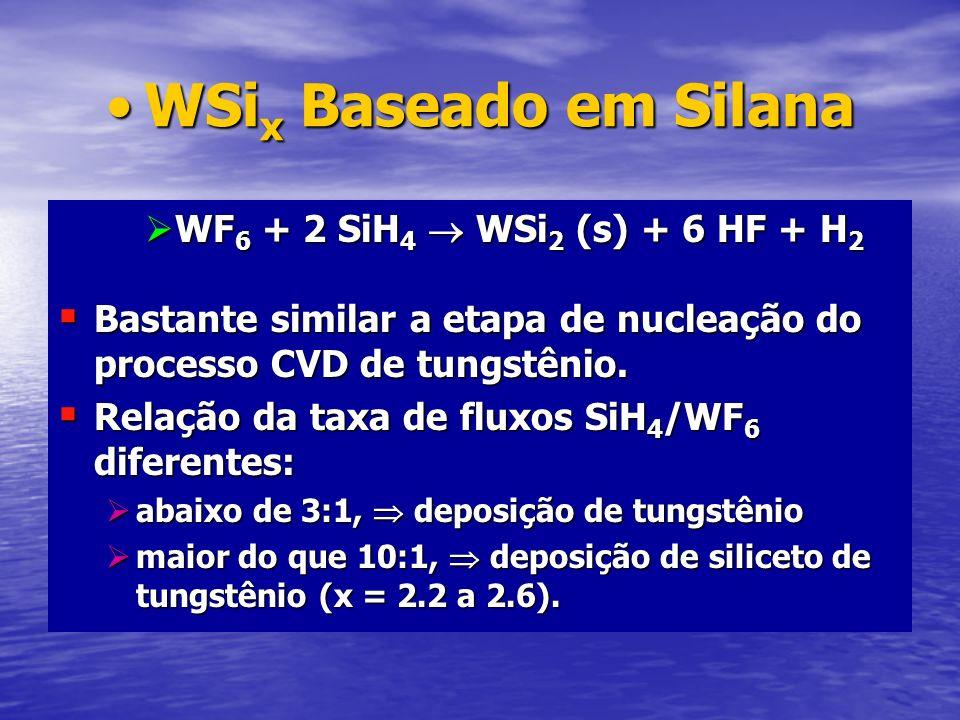 WSi x Baseado em SilanaWSi x Baseado em Silana WF 6 + 2 SiH 4 WSi 2 (s) + 6 HF + H 2 WF 6 + 2 SiH 4 WSi 2 (s) + 6 HF + H 2 Bastante similar a etapa de