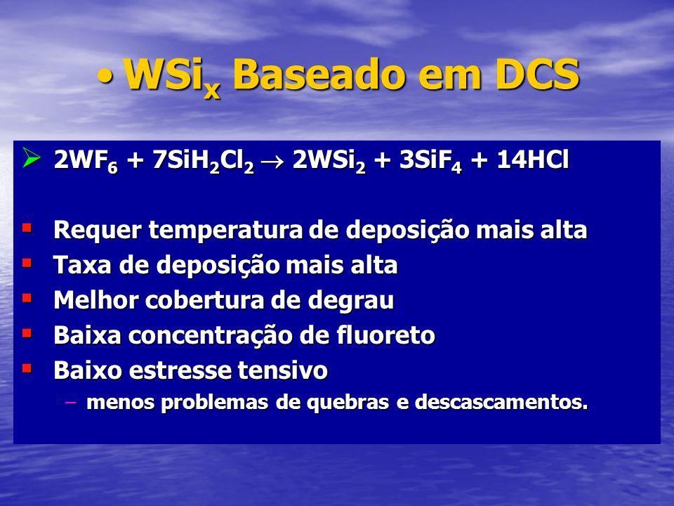 WSi x Baseado em DCSWSi x Baseado em DCS 2WF 6 + 7SiH 2 Cl 2 2WSi 2 + 3SiF 4 + 14HCl 2WF 6 + 7SiH 2 Cl 2 2WSi 2 + 3SiF 4 + 14HCl Requer temperatura de