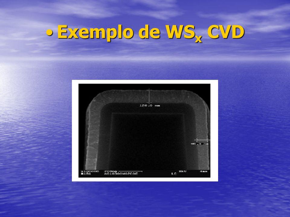 Exemplo de WS x CVDExemplo de WS x CVD