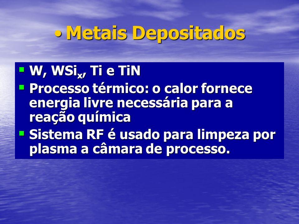 Metais DepositadosMetais Depositados W, WSi x, Ti e TiN W, WSi x, Ti e TiN Processo térmico: o calor fornece energia livre necessária para a reação qu