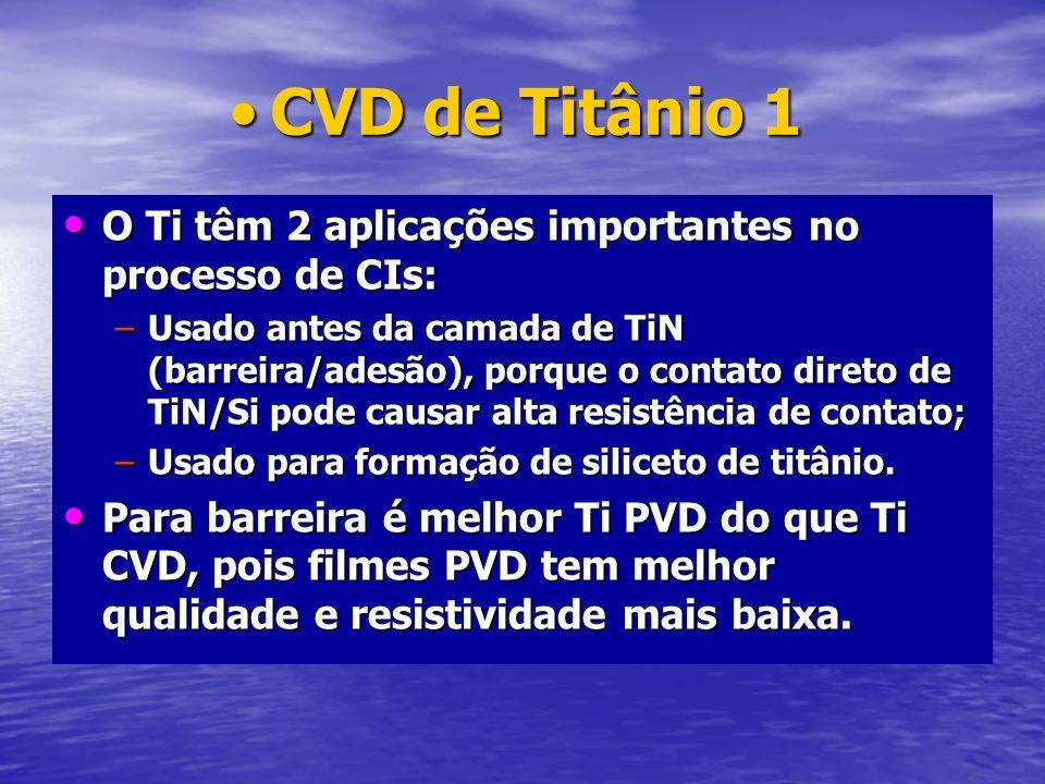 O Ti têm 2 aplicações importantes no processo de CIs: O Ti têm 2 aplicações importantes no processo de CIs: –Usado antes da camada de TiN (barreira/ad