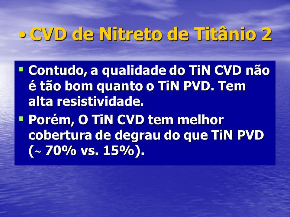 Contudo, a qualidade do TiN CVD não é tão bom quanto o TiN PVD. Tem alta resistividade. Contudo, a qualidade do TiN CVD não é tão bom quanto o TiN PVD