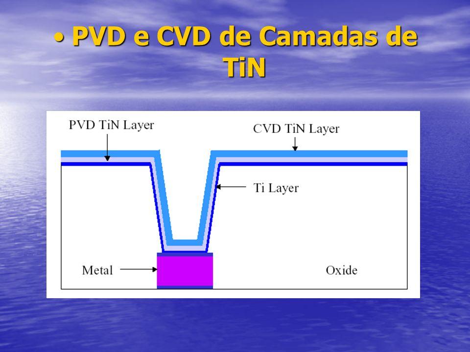PVD e CVD de Camadas de TiNPVD e CVD de Camadas de TiN