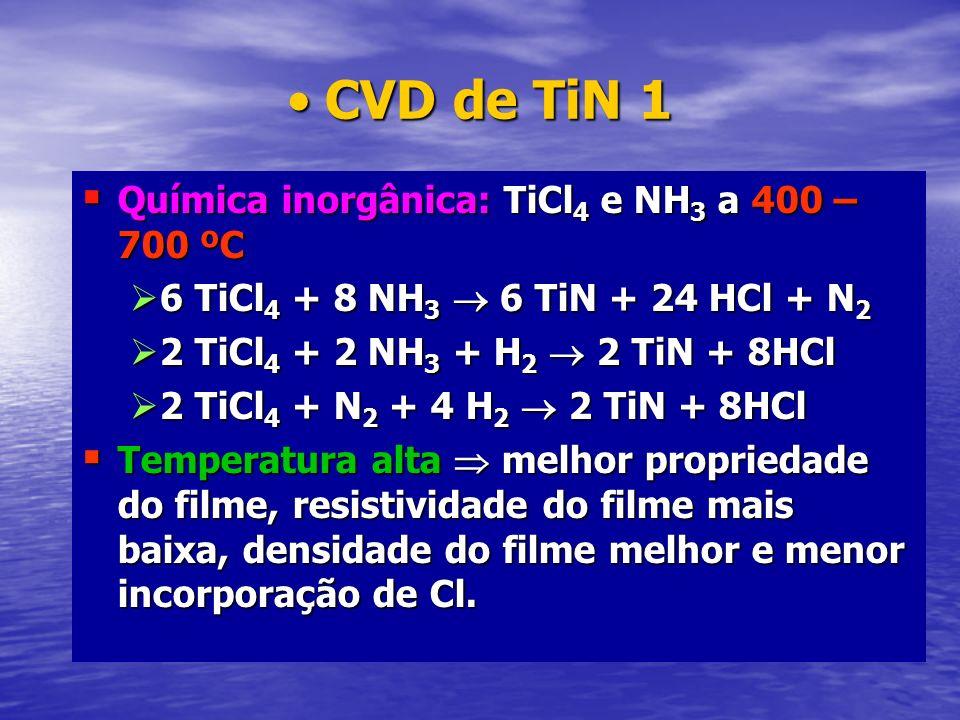 CVD de TiN 1CVD de TiN 1 Química inorgânica: TiCl 4 e NH 3 a 400 – 700 ºC Química inorgânica: TiCl 4 e NH 3 a 400 – 700 ºC 6 TiCl 4 + 8 NH 3 6 TiN + 2