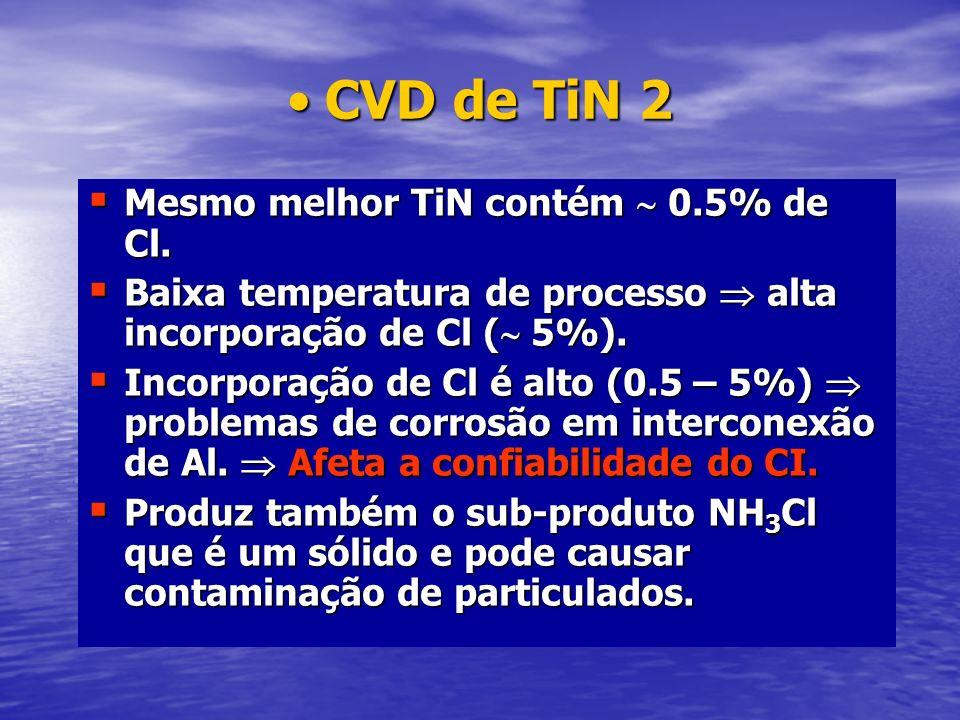 Mesmo melhor TiN contém 0.5% de Cl. Mesmo melhor TiN contém 0.5% de Cl. Baixa temperatura de processo alta incorporação de Cl ( 5%). Baixa temperatura
