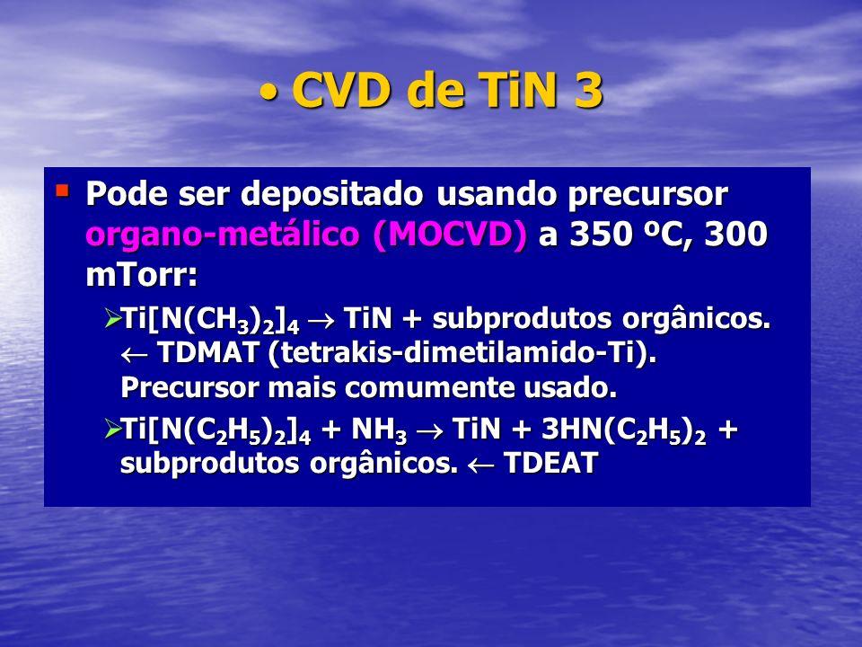 Pode ser depositado usando precursor organo-metálico (MOCVD) a 350 ºC, 300 mTorr: Pode ser depositado usando precursor organo-metálico (MOCVD) a 350 º