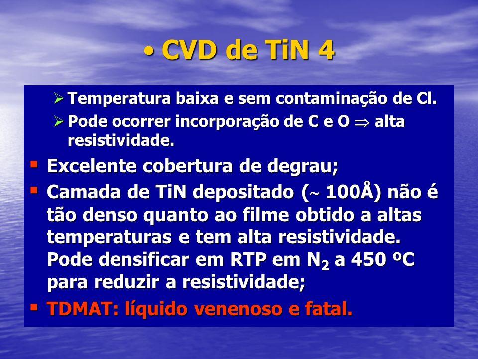Temperatura baixa e sem contaminação de Cl. Temperatura baixa e sem contaminação de Cl. Pode ocorrer incorporação de C e O alta resistividade. Pode oc