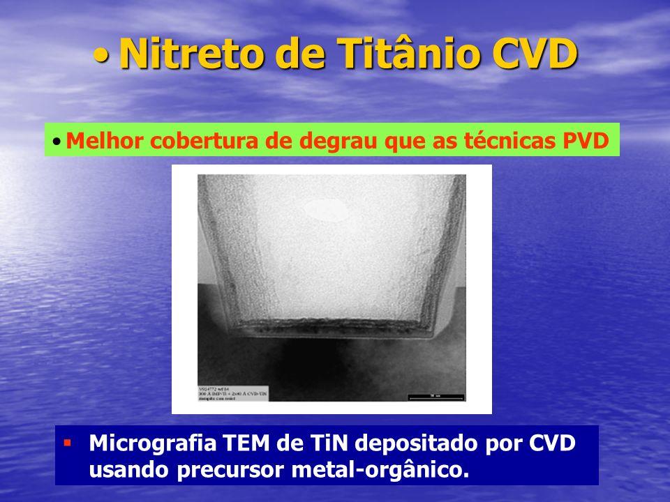 Nitreto de Titânio CVDNitreto de Titânio CVD Micrografia TEM de TiN depositado por CVD usando precursor metal-orgânico. Melhor cobertura de degrau que