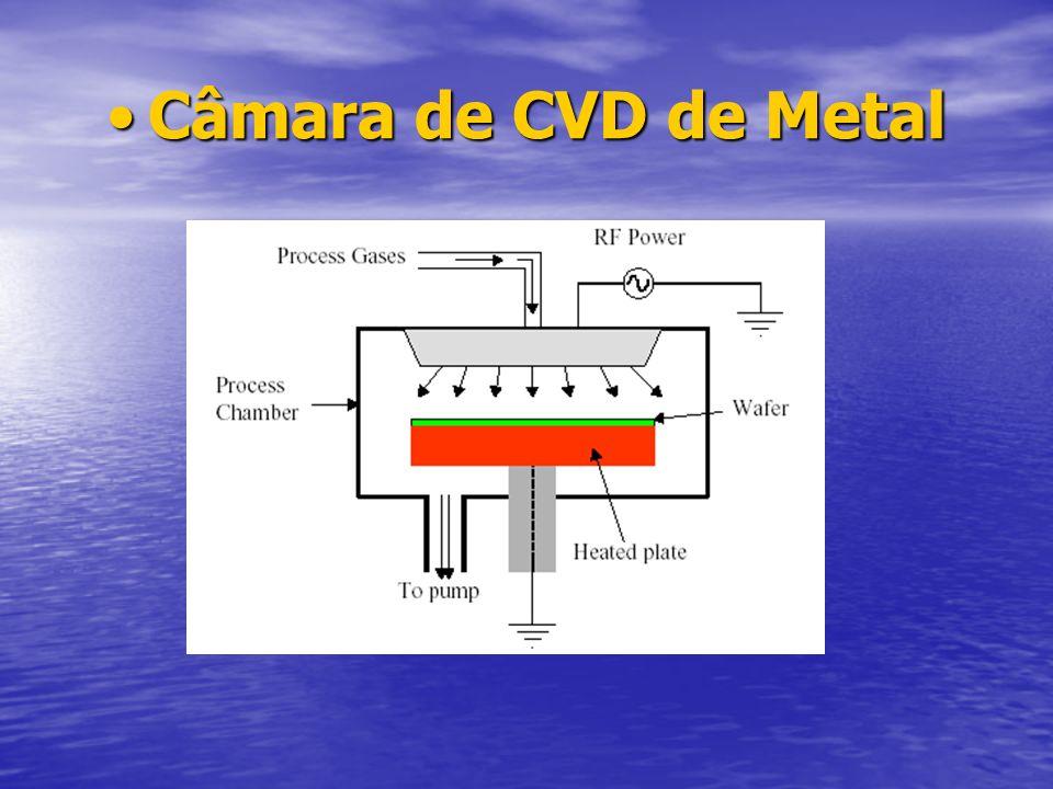 Câmara de CVD de MetalCâmara de CVD de Metal
