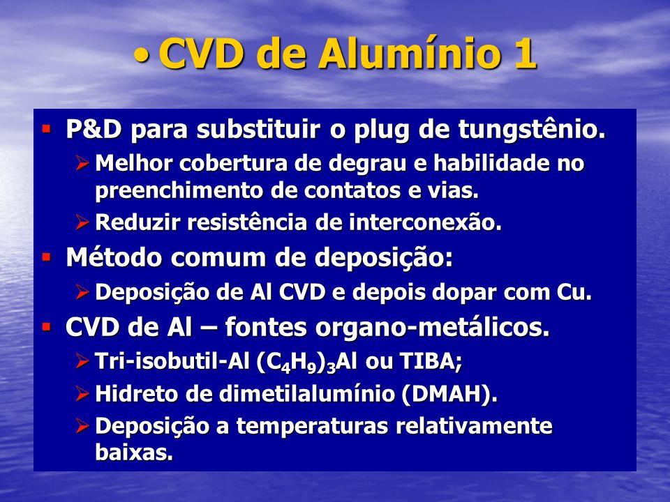 CVD de Alumínio 1CVD de Alumínio 1 P&D para substituir o plug de tungstênio. P&D para substituir o plug de tungstênio. Melhor cobertura de degrau e ha