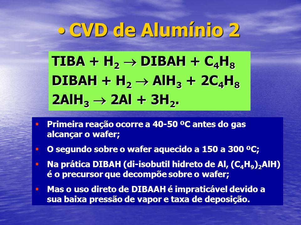 TIBA + H 2 DIBAH + C 4 H 8 DIBAH + H 2 AlH 3 + 2C 4 H 8 2AlH 3 2Al + 3H 2. CVD de Alumínio 2CVD de Alumínio 2 Primeira reação ocorre a 40-50 ºC antes
