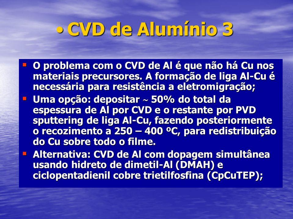 O problema com o CVD de Al é que não há Cu nos materiais precursores. A formação de liga Al-Cu é necessária para resistência a eletromigração; O probl