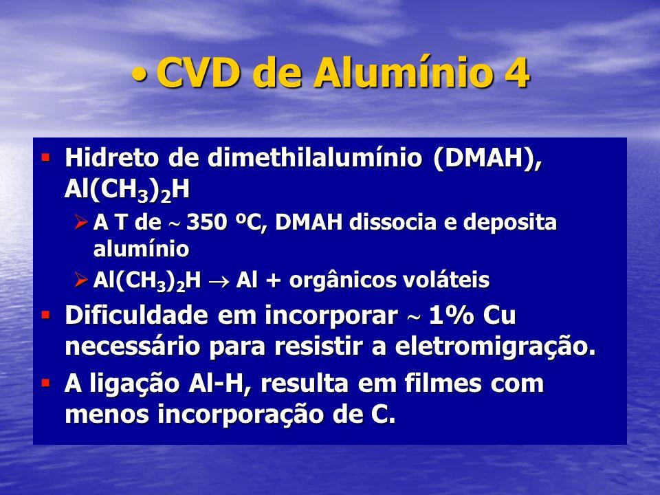 CVD de Alumínio 4CVD de Alumínio 4 Hidreto de dimethilalumínio (DMAH), Al(CH 3 ) 2 H Hidreto de dimethilalumínio (DMAH), Al(CH 3 ) 2 H A T de 350 ºC,