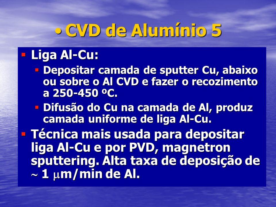 CVD de Alumínio 5CVD de Alumínio 5 Liga Al-Cu: Liga Al-Cu: Depositar camada de sputter Cu, abaixo ou sobre o Al CVD e fazer o recozimento a 250-450 ºC