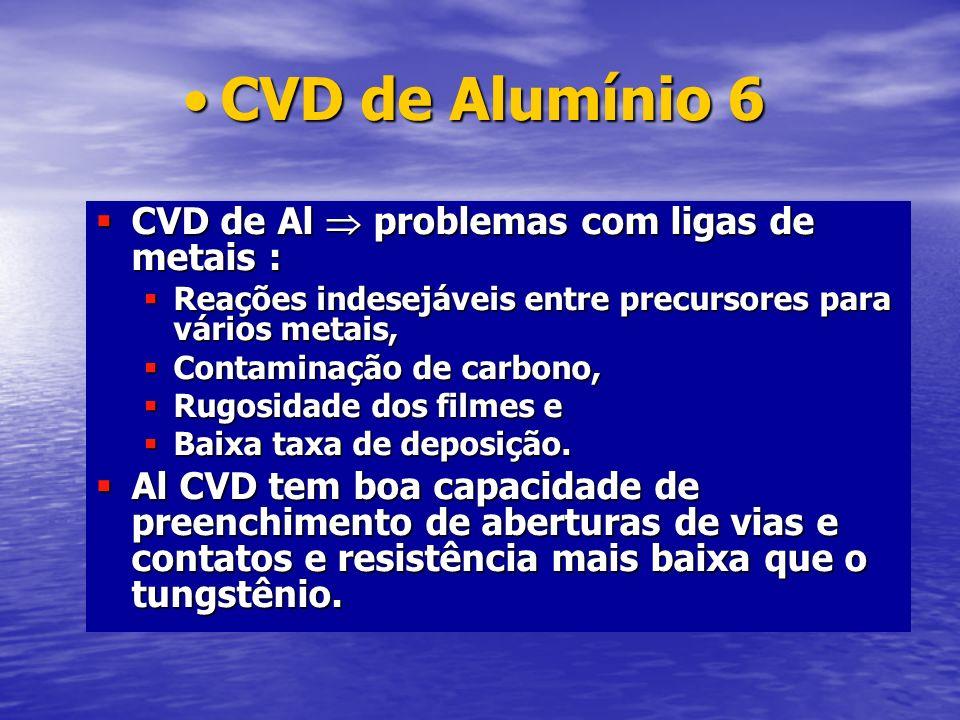 CVD de Al problemas com ligas de metais : CVD de Al problemas com ligas de metais : Reações indesejáveis entre precursores para vários metais, Reações