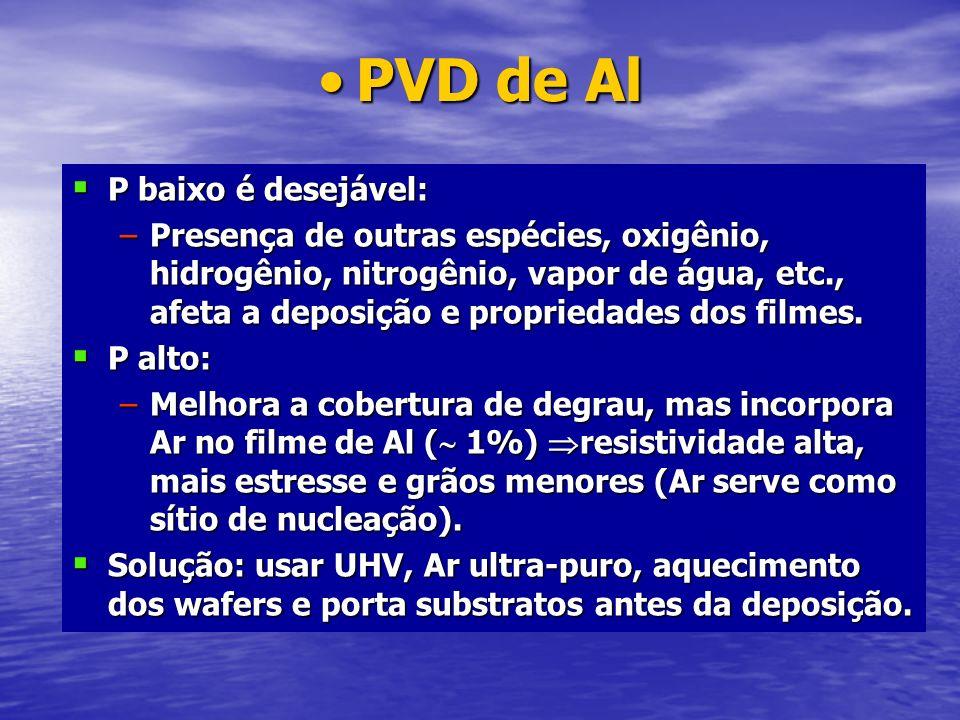 PVD de AlPVD de Al P baixo é desejável: P baixo é desejável: –Presença de outras espécies, oxigênio, hidrogênio, nitrogênio, vapor de água, etc., afet