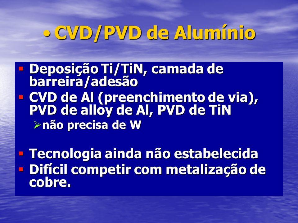 CVD/PVD de AlumínioCVD/PVD de Alumínio Deposição Ti/TiN, camada de barreira/adesão Deposição Ti/TiN, camada de barreira/adesão CVD de Al (preenchiment