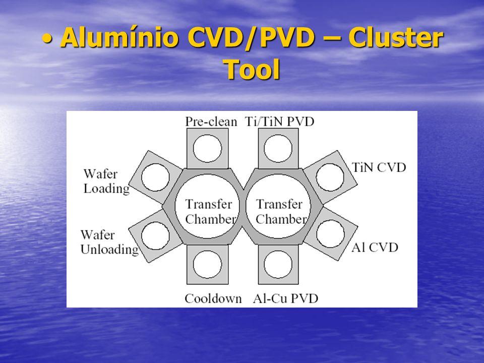Alumínio CVD/PVD – Cluster ToolAlumínio CVD/PVD – Cluster Tool