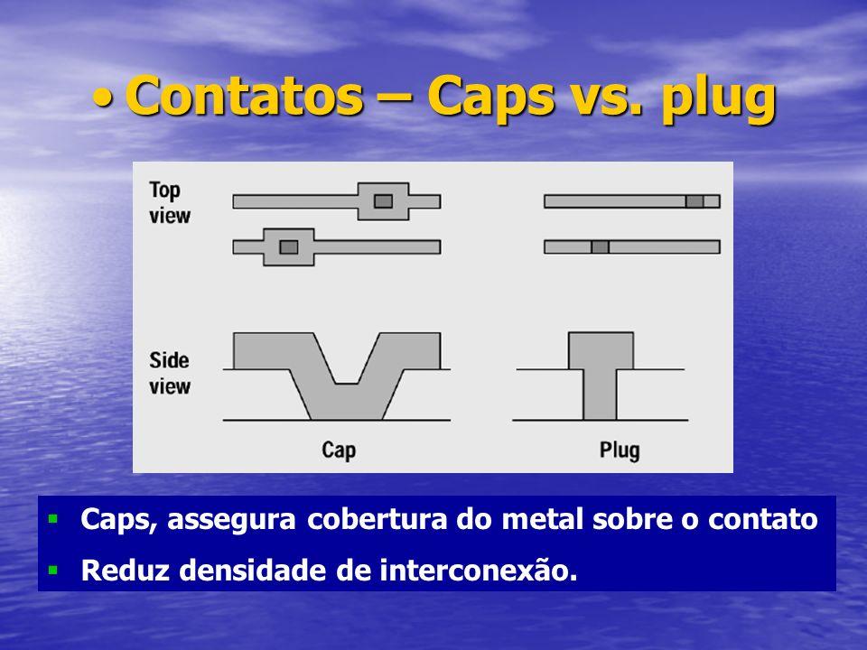 Contatos – Caps vs. plugContatos – Caps vs. plug Caps, assegura cobertura do metal sobre o contato Reduz densidade de interconexão.