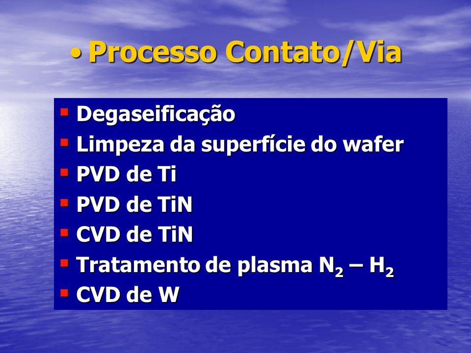 Processo Contato/ViaProcesso Contato/Via Degaseificação Degaseificação Limpeza da superfície do wafer Limpeza da superfície do wafer PVD de Ti PVD de