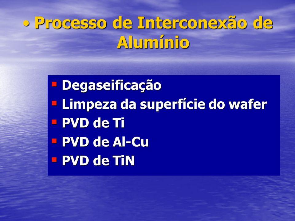 Processo de Interconexão de AlumínioProcesso de Interconexão de Alumínio Degaseificação Degaseificação Limpeza da superfície do wafer Limpeza da super