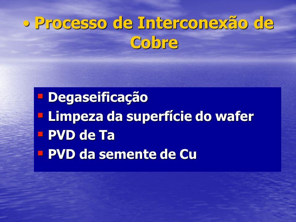 Processo de Interconexão de CobreProcesso de Interconexão de Cobre Degaseificação Degaseificação Limpeza da superfície do wafer Limpeza da superfície
