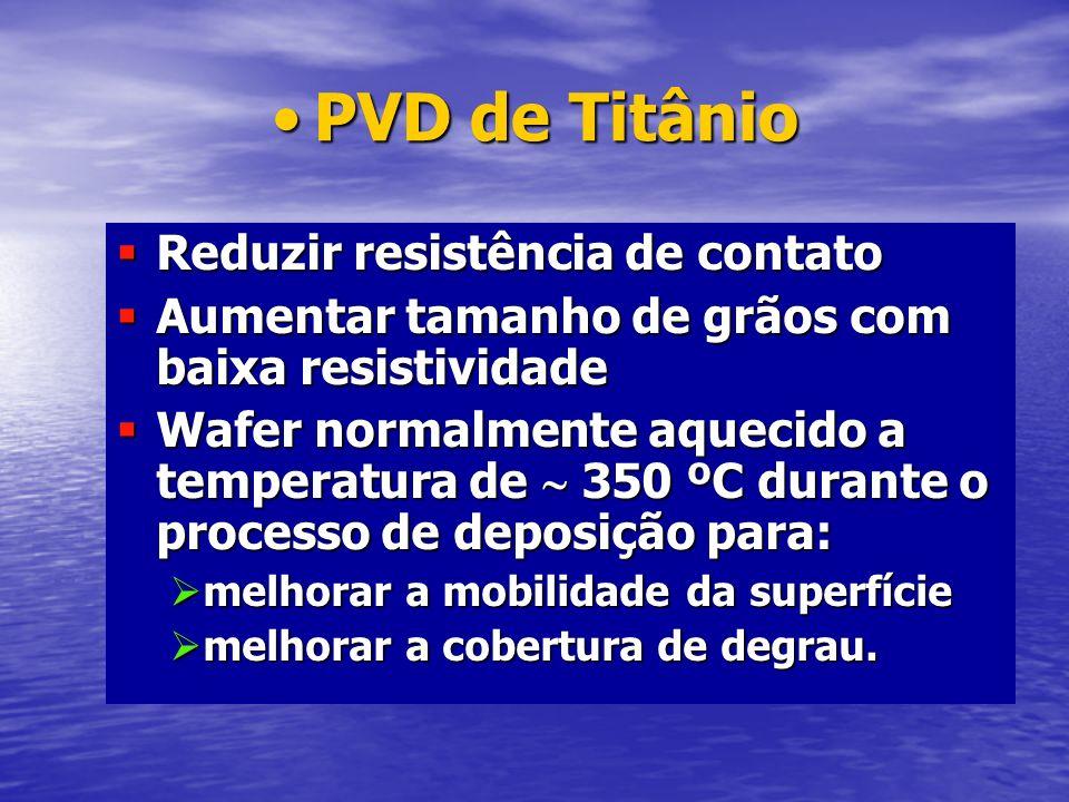 PVD de TitânioPVD de Titânio Reduzir resistência de contato Reduzir resistência de contato Aumentar tamanho de grãos com baixa resistividade Aumentar